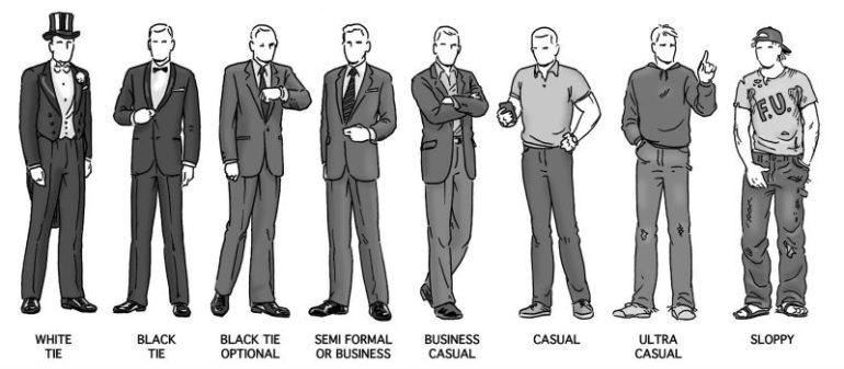 Основы мужского дресс-кода Woman Planet