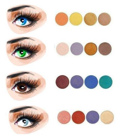Как подобрать тени под цвет глаз на Woman Planet