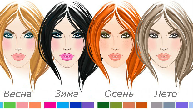 Как выбрать по цветотипу на Woman Planet